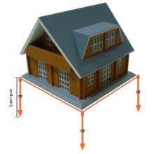 Монтаж заземления частного дома